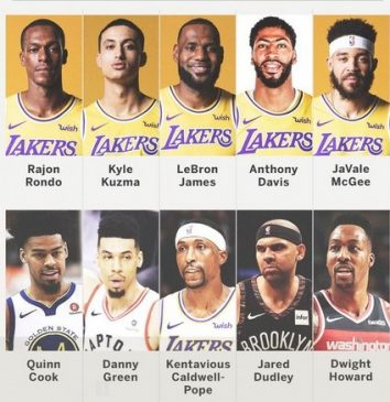 Los Angeles Lakers Potential Rotation 1